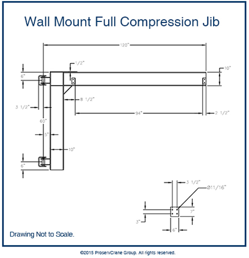 Wall Mount Full Compression